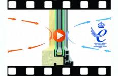 new videos alternative