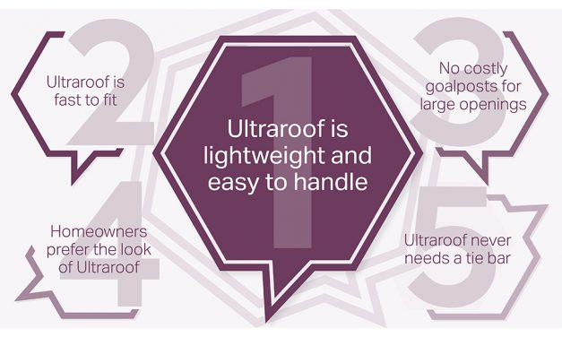Ultraroof – The Results Are In